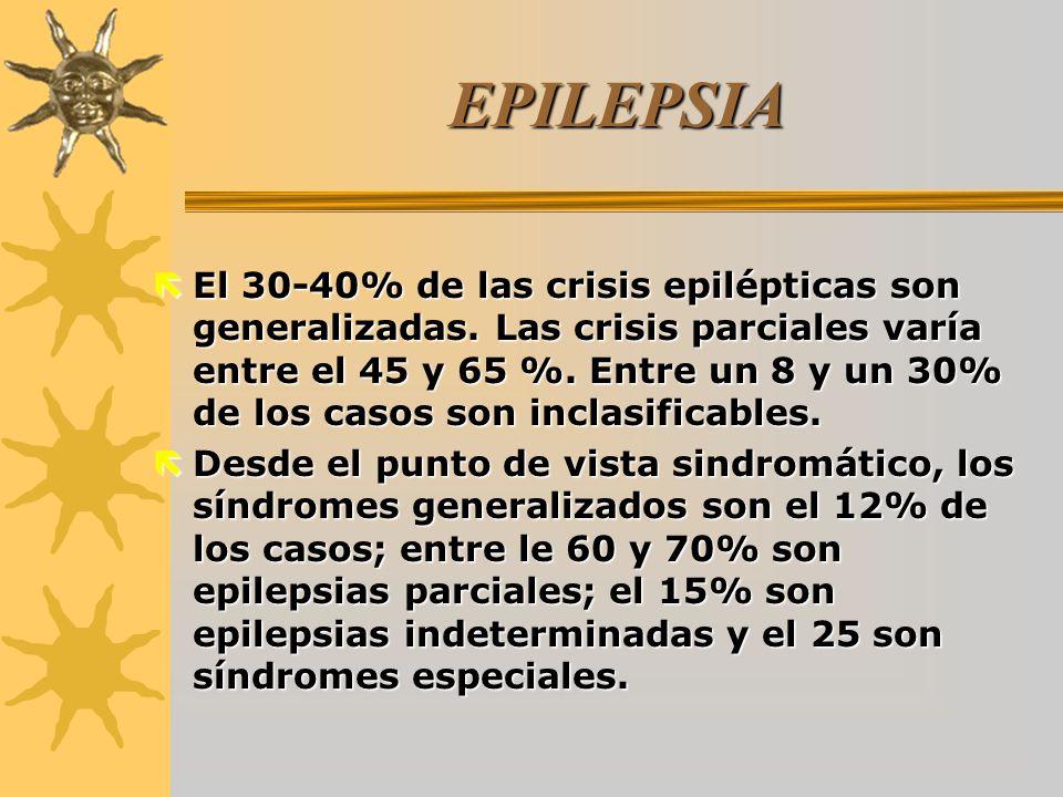 EPILEPSIA ë El 30-40% de las crisis epilépticas son generalizadas. Las crisis parciales varía entre el 45 y 65 %. Entre un 8 y un 30% de los casos son