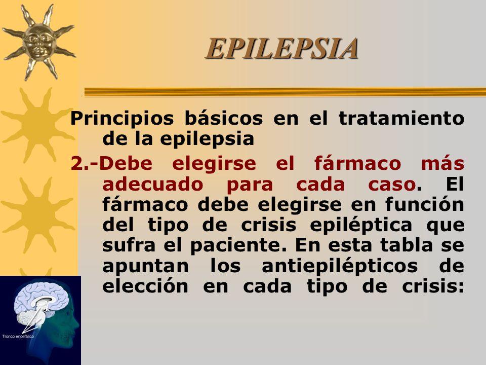 EPILEPSIA Principios básicos en el tratamiento de la epilepsia 2.-Debe elegirse el fármaco más adecuado para cada caso. El fármaco debe elegirse en fu