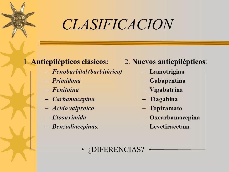 CLASIFICACION 1. Antiepilépticos clásicos: –Fenobarbital (barbitúrico) –Primidona –Fenitoína –Carbamacepina –Acido valproico –Etosuximida –Benzodiacep