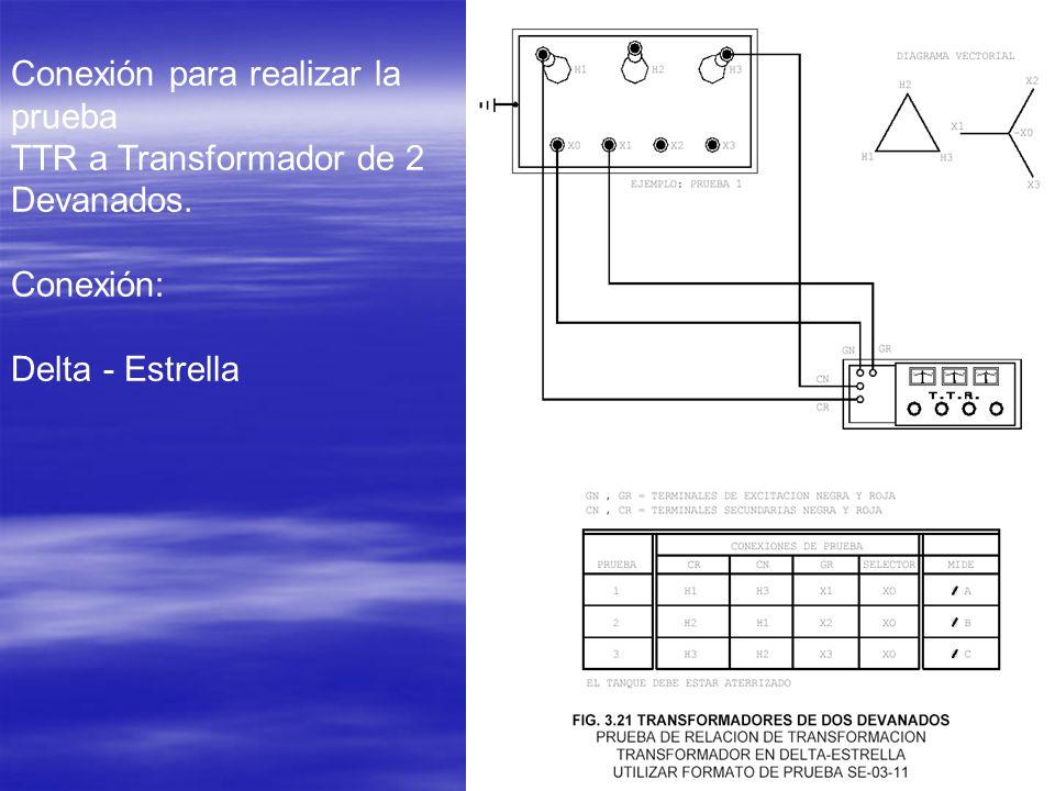 Conexión para realizar la prueba TTR a Transformador de 2 Devanados. Conexión: Delta - Estrella