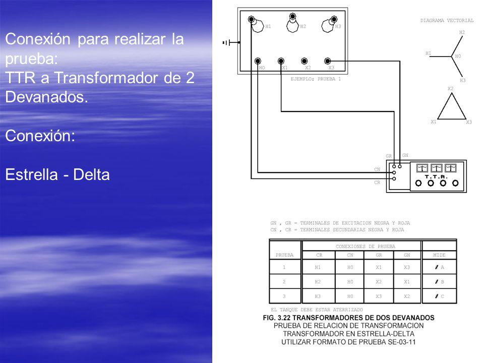 Conexión para realizar la prueba: TTR a Transformador de 2 Devanados. Conexión: Estrella - Delta
