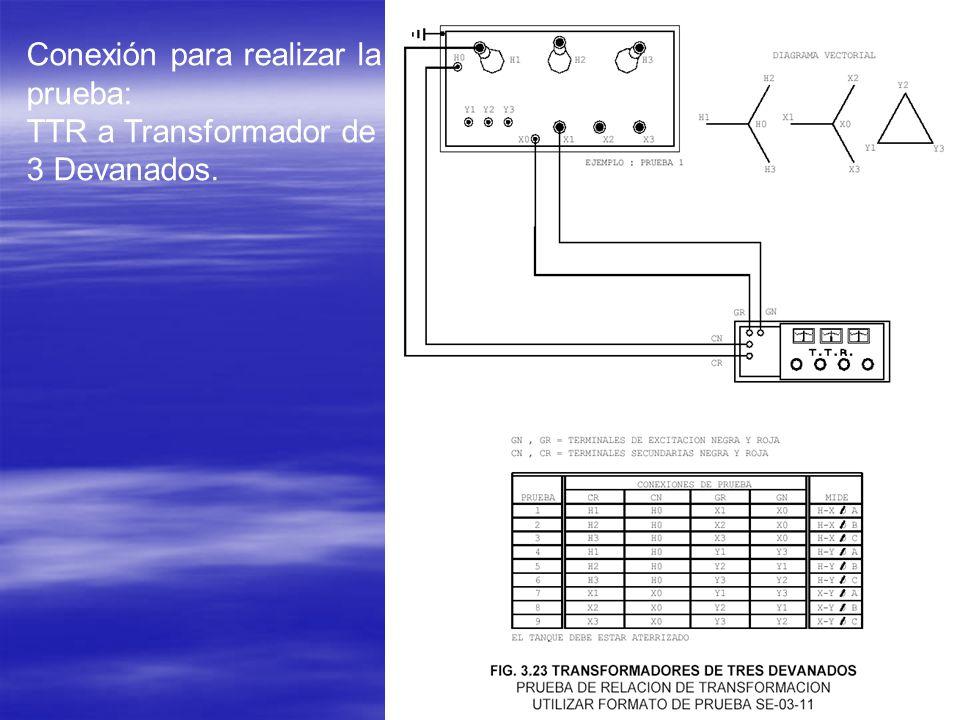 Conexión para realizar la prueba: TTR a Transformador de 3 Devanados.