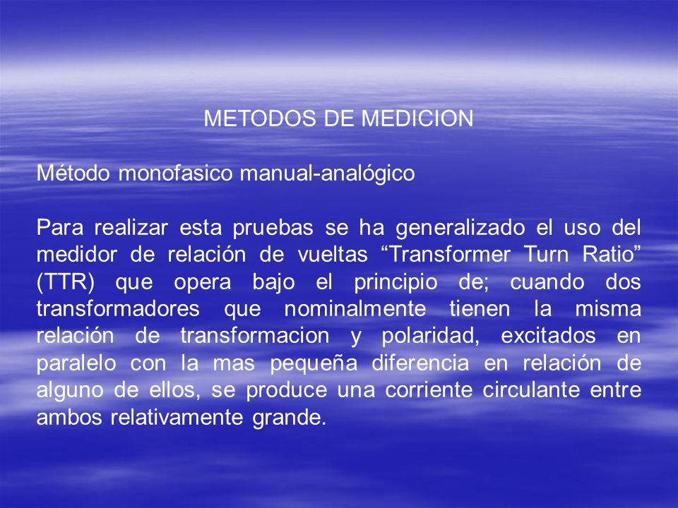 METODOS DE MEDICION Método monofasico manual-analógico Para realizar esta pruebas se ha generalizado el uso del medidor de relación de vueltas Transfo