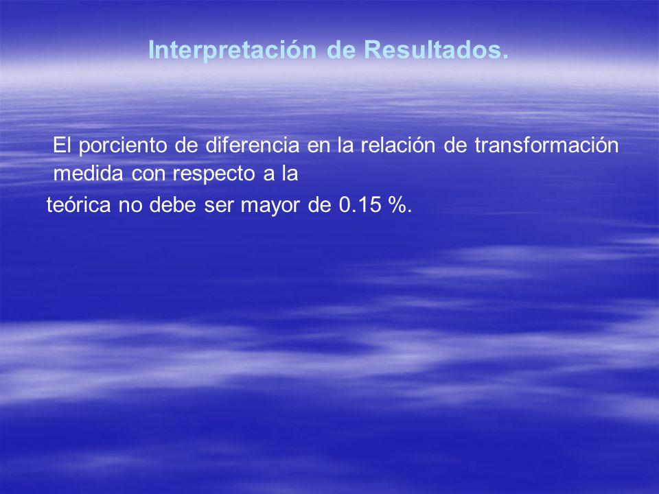 Interpretación de Resultados. El porciento de diferencia en la relación de transformación medida con respecto a la teórica no debe ser mayor de 0.15 %