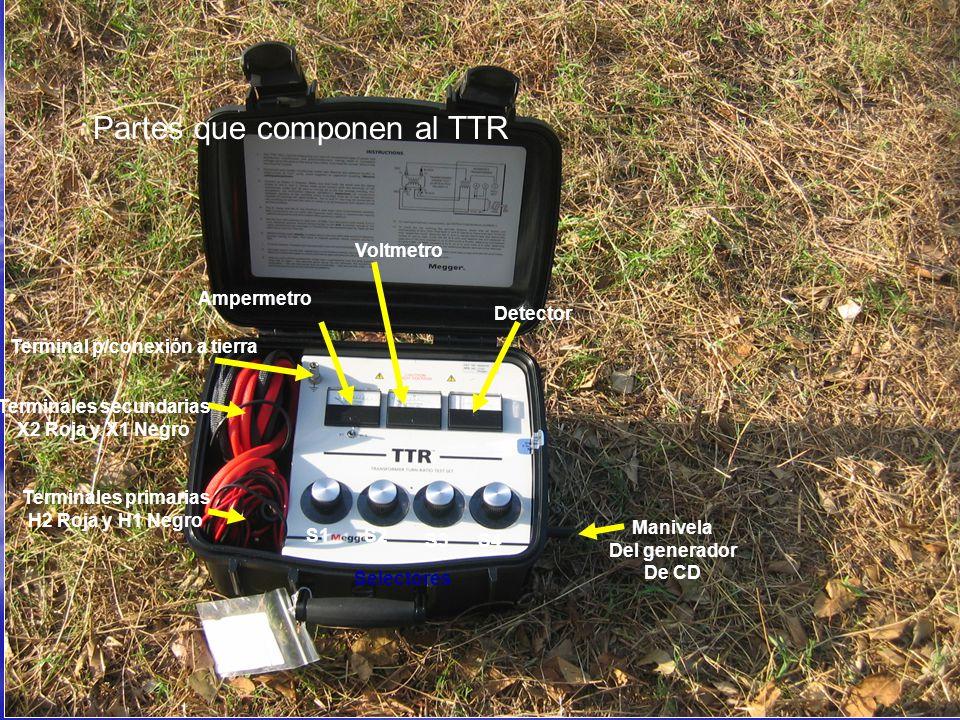 Ampermetro Voltmetro Detector Terminal p/conexión a tierra Terminales primarias H2 Roja y H1 Negro Selectores S1S2 S3S4 Manivela Del generador De CD P