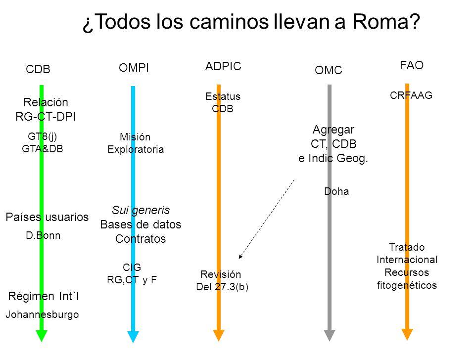 CDB OMPI ADPIC OMC D.Bonn GT8(j) GTA&DB Misión Exploratoria CIG RG,CT y F Estatus CDB Revisión Del 27.3(b) Doha Relación RG-CT-DPI Países usuarios Joh
