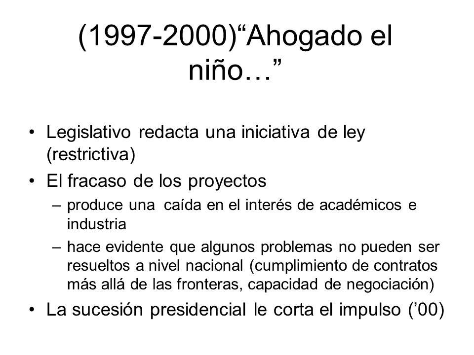 (1997-2000)Ahogado el niño… Legislativo redacta una iniciativa de ley (restrictiva) El fracaso de los proyectos –produce una caída en el interés de ac