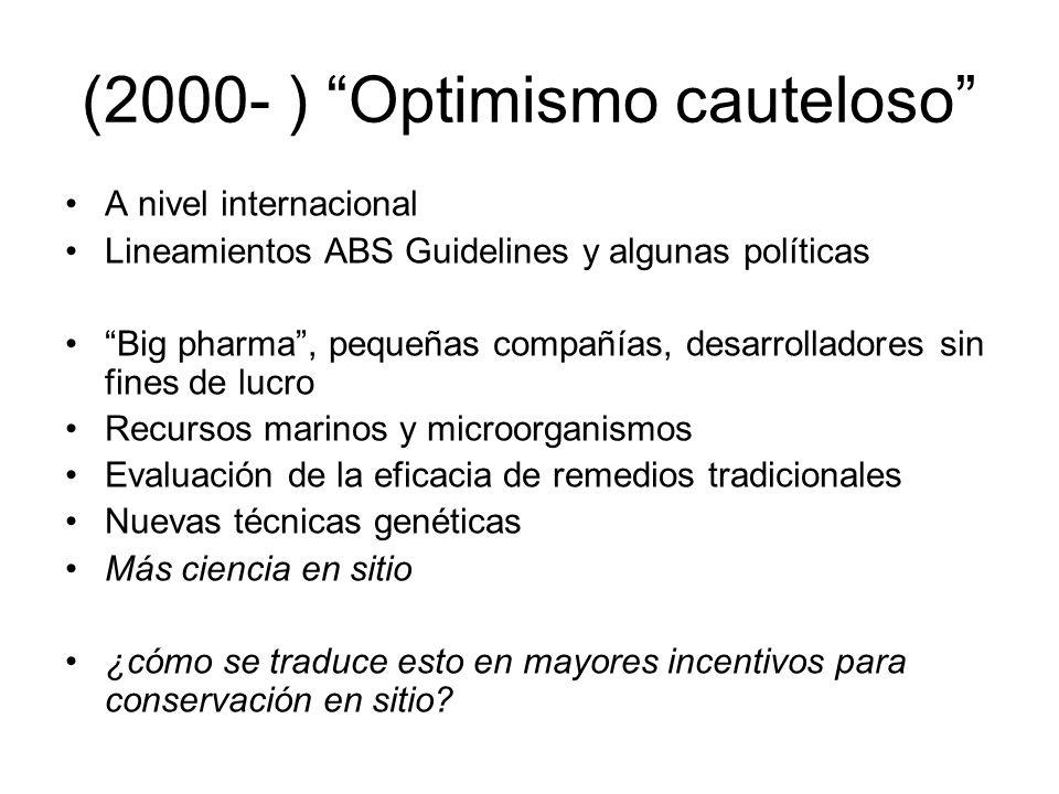 (2000- ) Optimismo cauteloso A nivel internacional Lineamientos ABS Guidelines y algunas políticas Big pharma, pequeñas compañías, desarrolladores sin