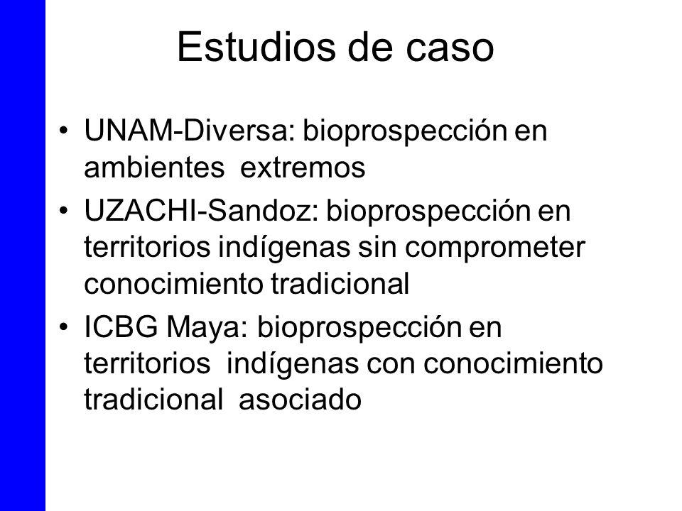 Estudios de caso UNAM-Diversa: bioprospección en ambientes extremos UZACHI-Sandoz: bioprospección en territorios indígenas sin comprometer conocimient