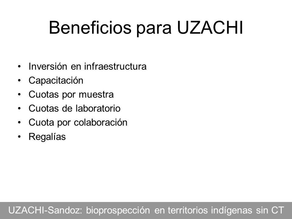 Beneficios para UZACHI Inversión en infraestructura Capacitación Cuotas por muestra Cuotas de laboratorio Cuota por colaboración Regalías UZACHI-Sando