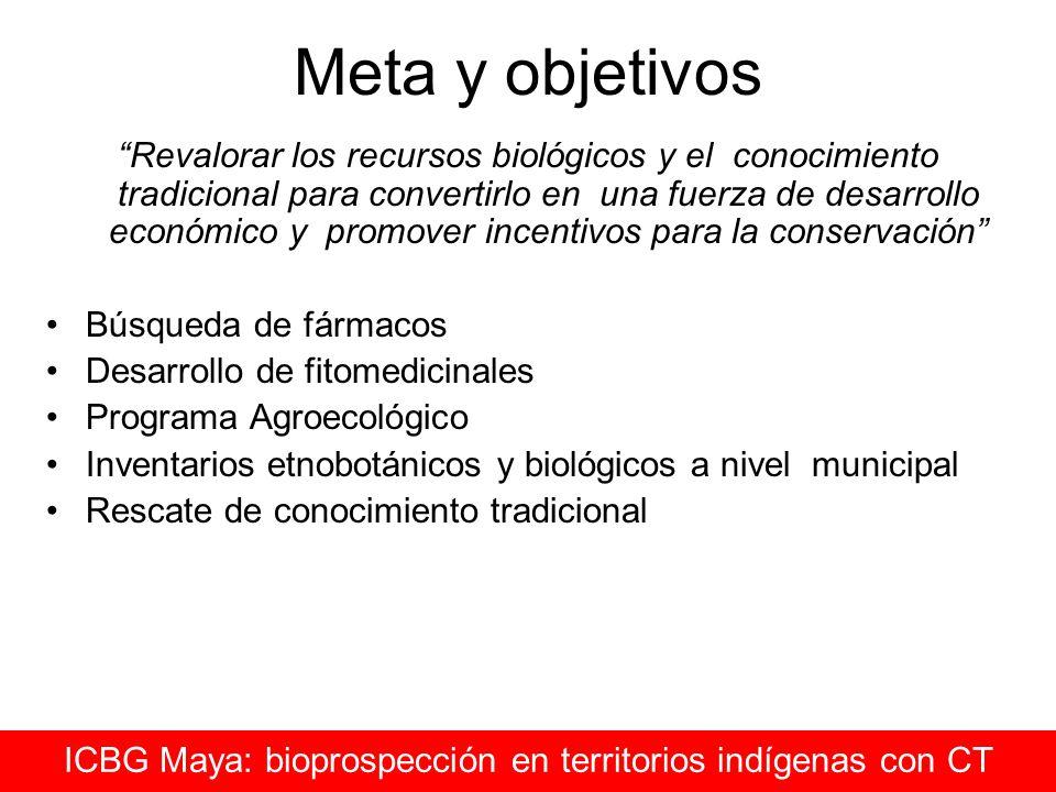 Meta y objetivos Revalorar los recursos biológicos y el conocimiento tradicional para convertirlo en una fuerza de desarrollo económico y promover inc