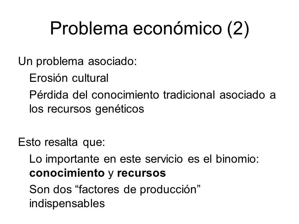 Problema económico (2) Un problema asociado: Erosión cultural Pérdida del conocimiento tradicional asociado a los recursos genéticos Esto resalta que: