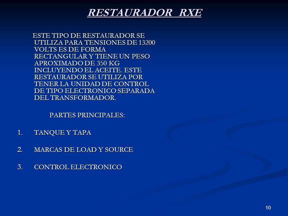 10 RESTAURADOR RXE ESTE TIPO DE RESTAURADOR SE UTILIZA PARA TENSIONES DE 13200 VOLTS ES DE FORMA RECTANGULAR Y TIENE UN PESO APROXIMADO DE 350 KG INCL