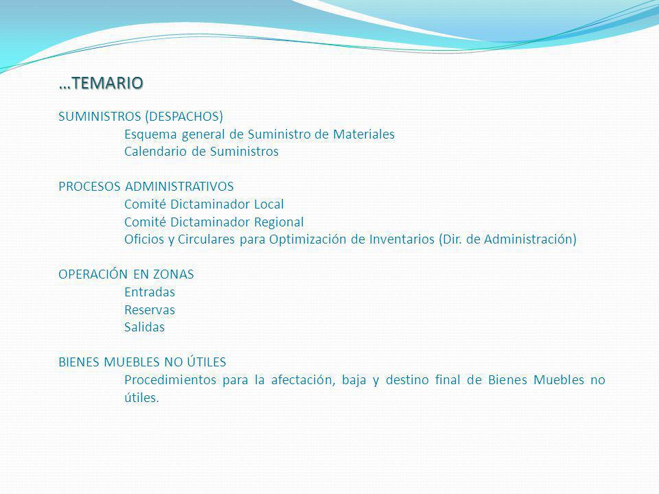 SUMINISTROS (DESPACHOS) Esquema general de Suministro de Materiales Calendario de Suministros PROCESOS ADMINISTRATIVOS Comité Dictaminador Local Comit