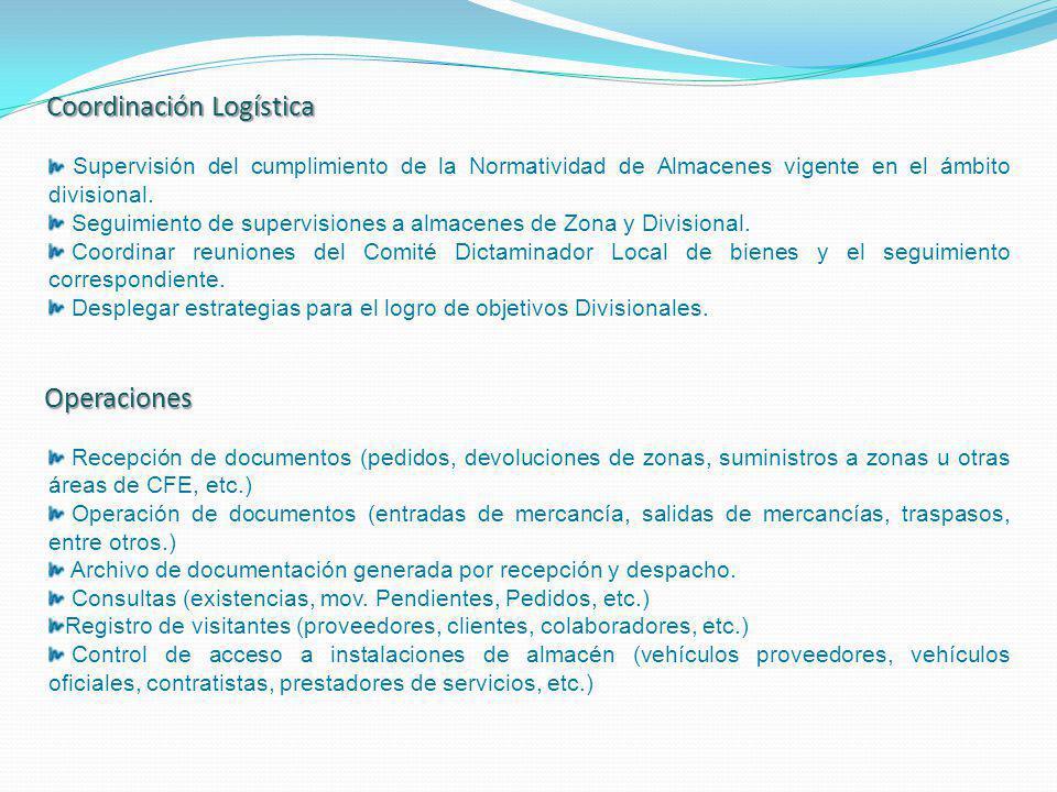 Supervisión del cumplimiento de la Normatividad de Almacenes vigente en el ámbito divisional. Supervisión del cumplimiento de la Normatividad de Almac