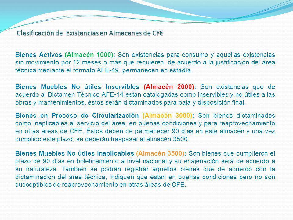 Clasificación de Existencias en Almacenes de CFE Bienes Activos (Almacén 1000): Son existencias para consumo y aquellas existencias sin movimiento por