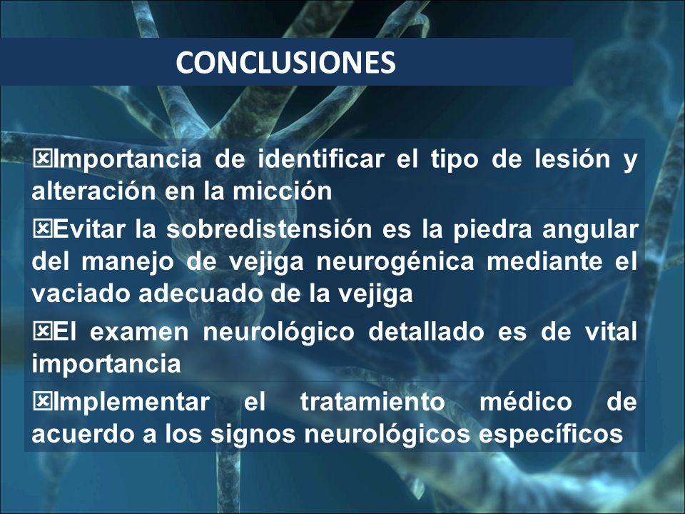 CONCLUSIONES Importancia de identificar el tipo de lesión y alteración en la micción El examen neurológico detallado es de vital importancia Evitar la