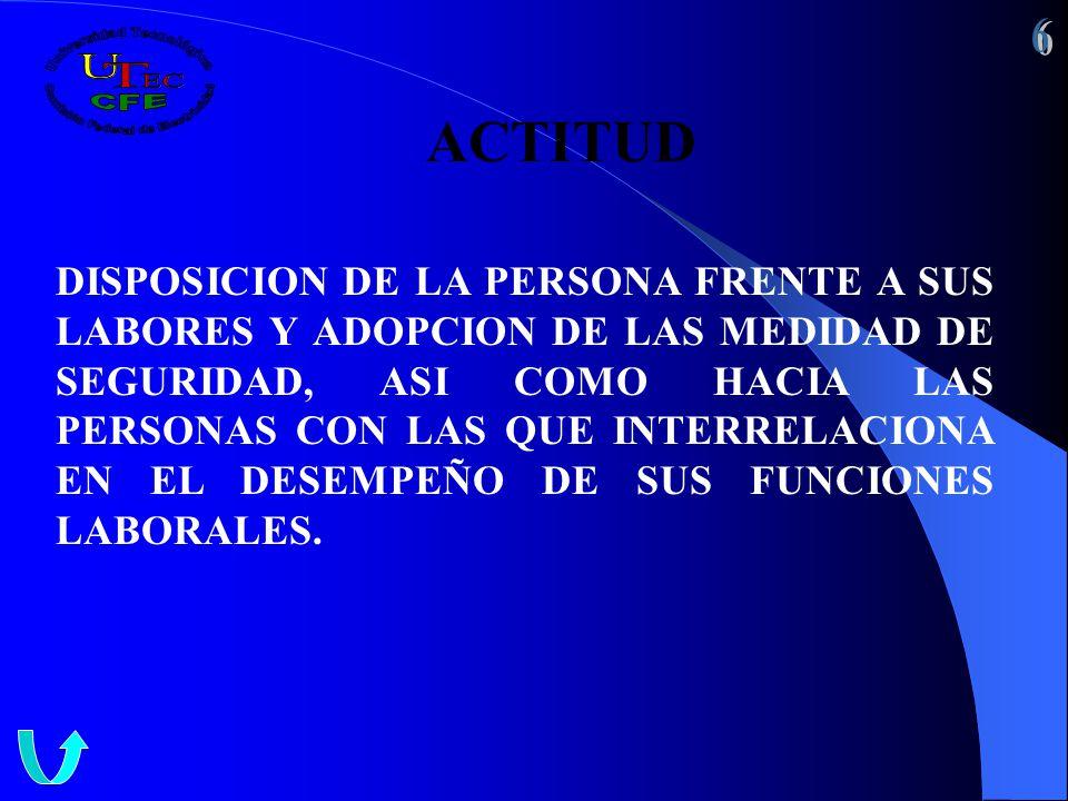 ACTITUD DISPOSICION DE LA PERSONA FRENTE A SUS LABORES Y ADOPCION DE LAS MEDIDAD DE SEGURIDAD, ASI COMO HACIA LAS PERSONAS CON LAS QUE INTERRELACIONA