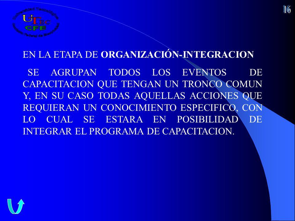 EN LA ETAPA DE ORGANIZACIÓN-INTEGRACION SE AGRUPAN TODOS LOS EVENTOS DE CAPACITACION QUE TENGAN UN TRONCO COMUN Y, EN SU CASO TODAS AQUELLAS ACCIONES