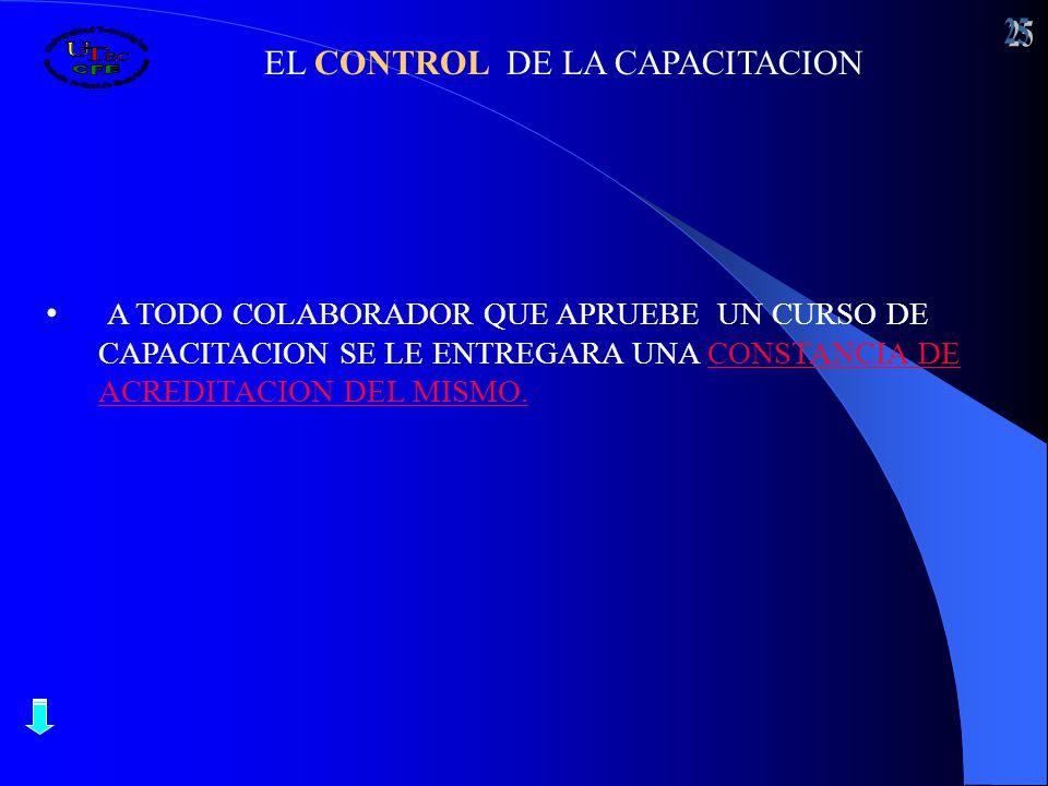 EL CONTROL DE LA CAPACITACION A TODO COLABORADOR QUE APRUEBE UN CURSO DE CAPACITACION SE LE ENTREGARA UNA CONSTANCIA DE ACREDITACION DEL MISMO.CONSTAN