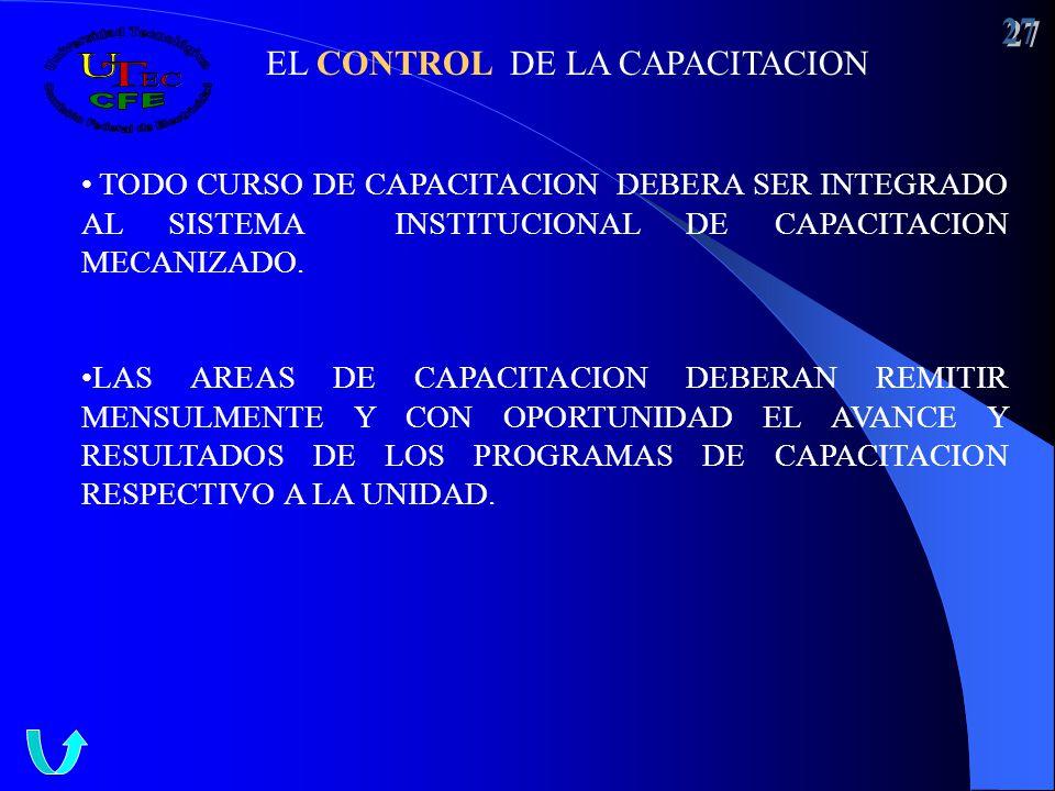 EL CONTROL DE LA CAPACITACION TODO CURSO DE CAPACITACION DEBERA SER INTEGRADO AL SISTEMA INSTITUCIONAL DE CAPACITACION MECANIZADO. LAS AREAS DE CAPACI