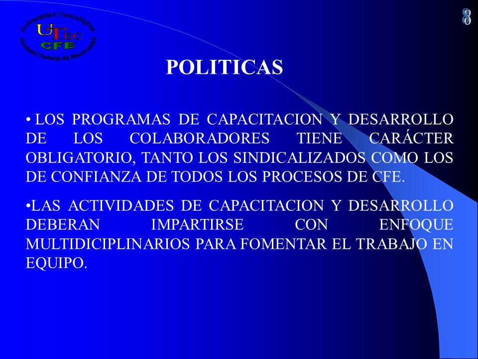 POLITICAS LOS PROGRAMAS DE CAPACITACION Y DESARROLLO DE LOS COLABORADORES TIENE CARÁCTER OBLIGATORIO, TANTO LOS SINDICALIZADOS COMO LOS DE CONFIANZA D