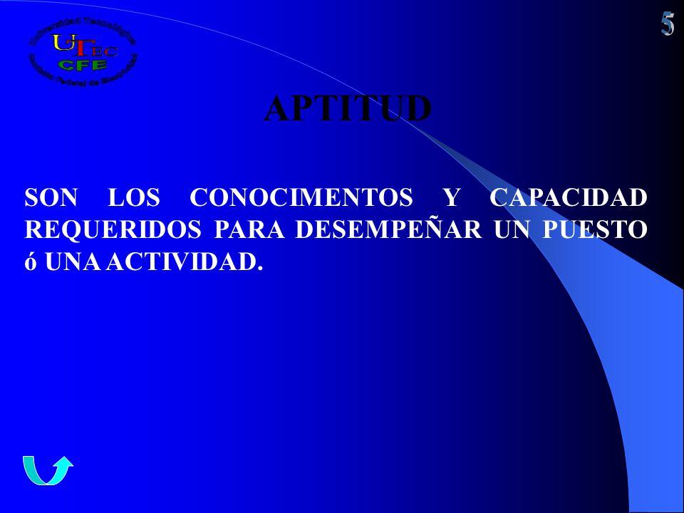 APTITUD SON LOS CONOCIMENTOS Y CAPACIDAD REQUERIDOS PARA DESEMPEÑAR UN PUESTO ó UNA ACTIVIDAD.