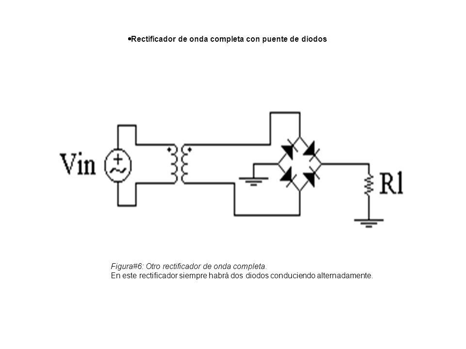 Rectificador de onda completa con puente de diodos Figura#6: Otro rectificador de onda completa. En este rectificador siempre habrá dos diodos conduci