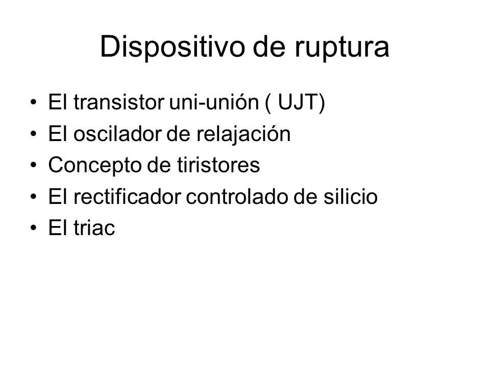 Dispositivo de ruptura El transistor uni-unión ( UJT) El oscilador de relajación Concepto de tiristores El rectificador controlado de silicio El triac