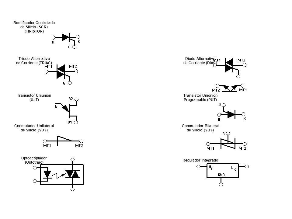 Rectificador Controlado de Silicio (SCR) (TIRISTOR) Triodo Alternativo de Corriente (TRIAC) Diodo Alternativo de Corriente (DIAC) Transistor Uniunión