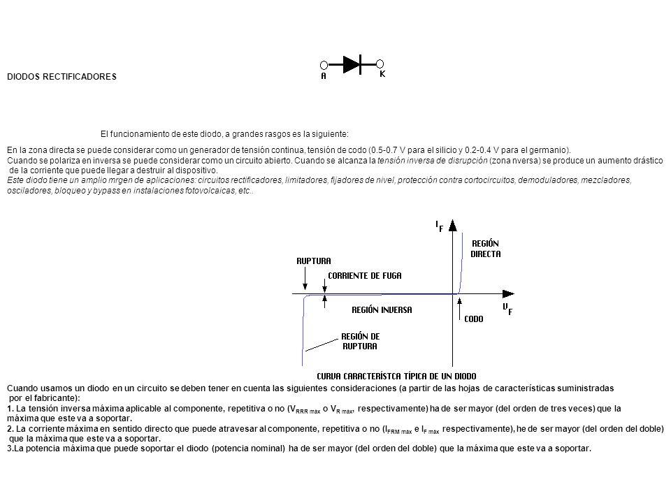DIODOS RECTIFICADORES El funcionamiento de este diodo, a grandes rasgos es la siguiente: En la zona directa se puede considerar como un generador de t