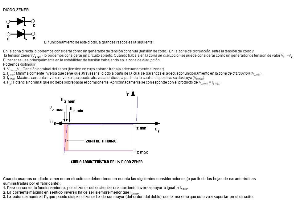 DIODO ZENER El funcionamiento de este diodo, a grandes rasgos es la siguiente: En la zona directa lo podemos considerar como un generador de tensión continua (tensión de codo).