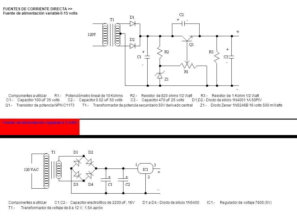 FUENTES DE CORRIENTE DIRECTA >> Fuente de alimentación variable 0-15 volts Componentes a utilizar R1.- Potenciómetro lineal de 10 Kohms R2.- Resistor de 820 ohms 1/2 Watt R3.- Resistor de 1 Kohm 1/2 Watt C1.- Capacitor 100 uF 35 volts C2.- Capacitor 0.02 uF 50 volts C3.- Capacitor 470 uF 25 volts D1,D2.- Diodo de silicio 1N4001 1A 50PIV Q1.- Transistor de potencia NPN C1173 T1.- Transformador de potencia secundario 50V derivado central Z1.- Diodo Zener 1N5246B 16 volts 500 mWatts Fuente de alimentación regulada a 5 volts Componentes a utilizar C1,C2.- Capacitor electrolítico de 2200 uF, 16V D1 a D4.- Diodo de silicio 1N5400 IC1.- Regulador de voltaje 7805 (5V) T1.- Transformador de voltaje de 8 a 12 V, 1.5A apróx