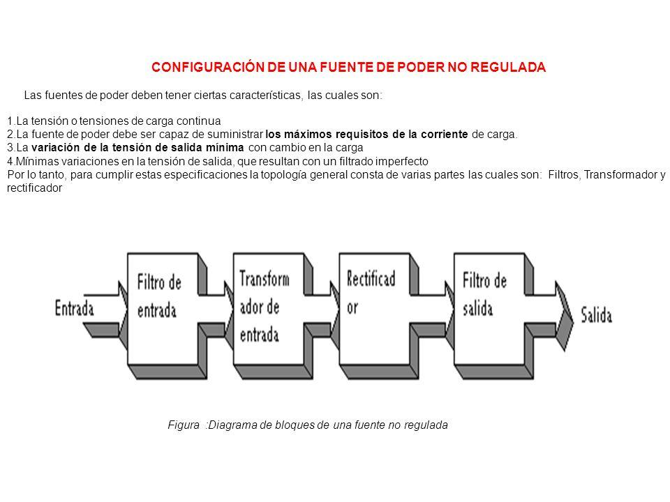 CONFIGURACIÓN DE UNA FUENTE DE PODER NO REGULADA Las fuentes de poder deben tener ciertas características, las cuales son: 1.La tensión o tensiones de