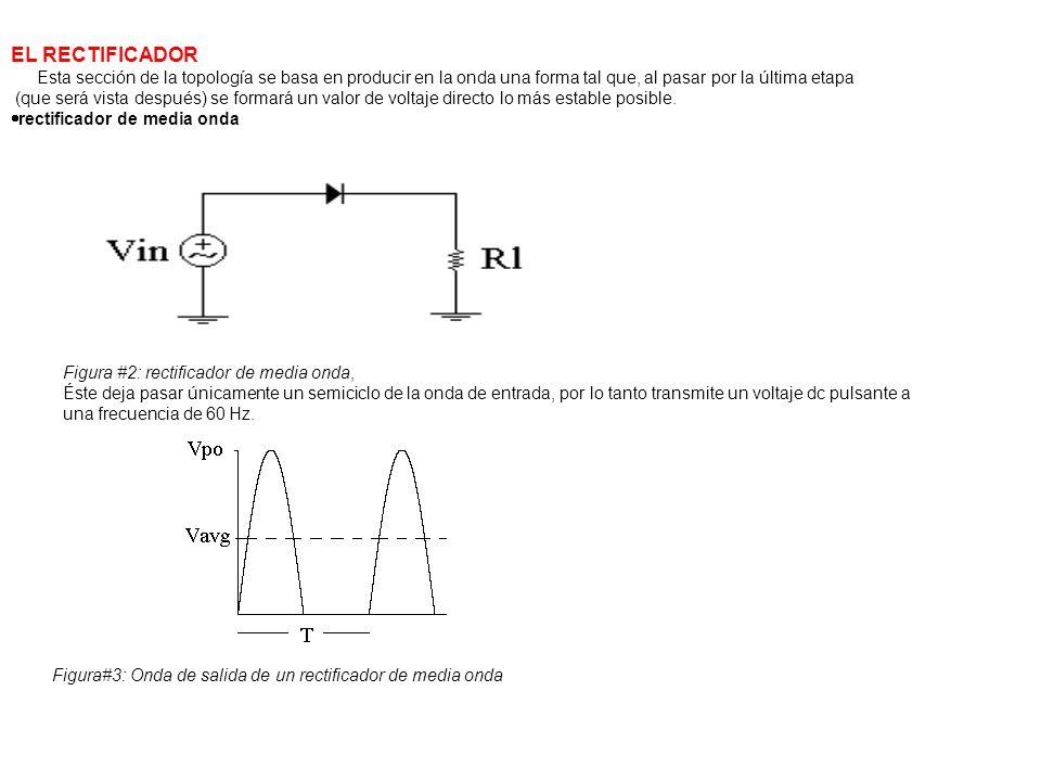 EL RECTIFICADOR Esta sección de la topología se basa en producir en la onda una forma tal que, al pasar por la última etapa (que será vista después) se formará un valor de voltaje directo lo más estable posible.