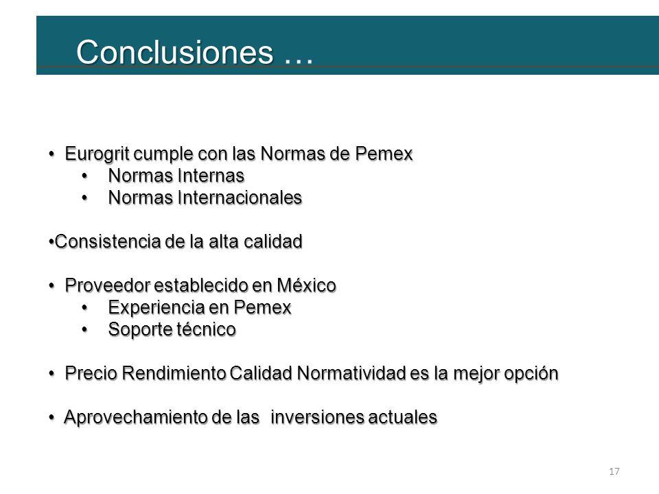 Conclusiones Conclusiones … Eurogrit cumple con las Normas de Pemex Eurogrit cumple con las Normas de Pemex Normas Internas Normas Internas Normas Int