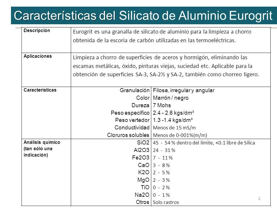 Características del Características del Silicato de Aluminio Eurogrit Descripción Eurogrit es una granalla de silicato de aluminio para la limpieza a