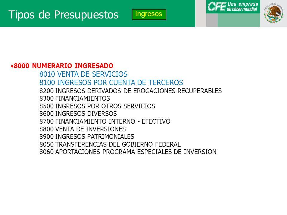 Tipos de Presupuestos Ingresos 8000 NUMERARIO INGRESADO 8010 VENTA DE SERVICIOS 8100 INGRESOS POR CUENTA DE TERCEROS 8200 INGRESOS DERIVADOS DE EROGACIONES RECUPERABLES 8300 FINANCIAMIENTOS 8500 INGRESOS POR OTROS SERVICIOS 8600 INGRESOS DIVERSOS 8700 FINANCIAMIENTO INTERNO - EFECTIVO 8800 VENTA DE INVERSIONES 8900 INGRESOS PATRIMONIALES 8050 TRANSFERENCIAS DEL GOBIERNO FEDERAL 8060 APORTACIONES PROGRAMA ESPECIALES DE INVERSION