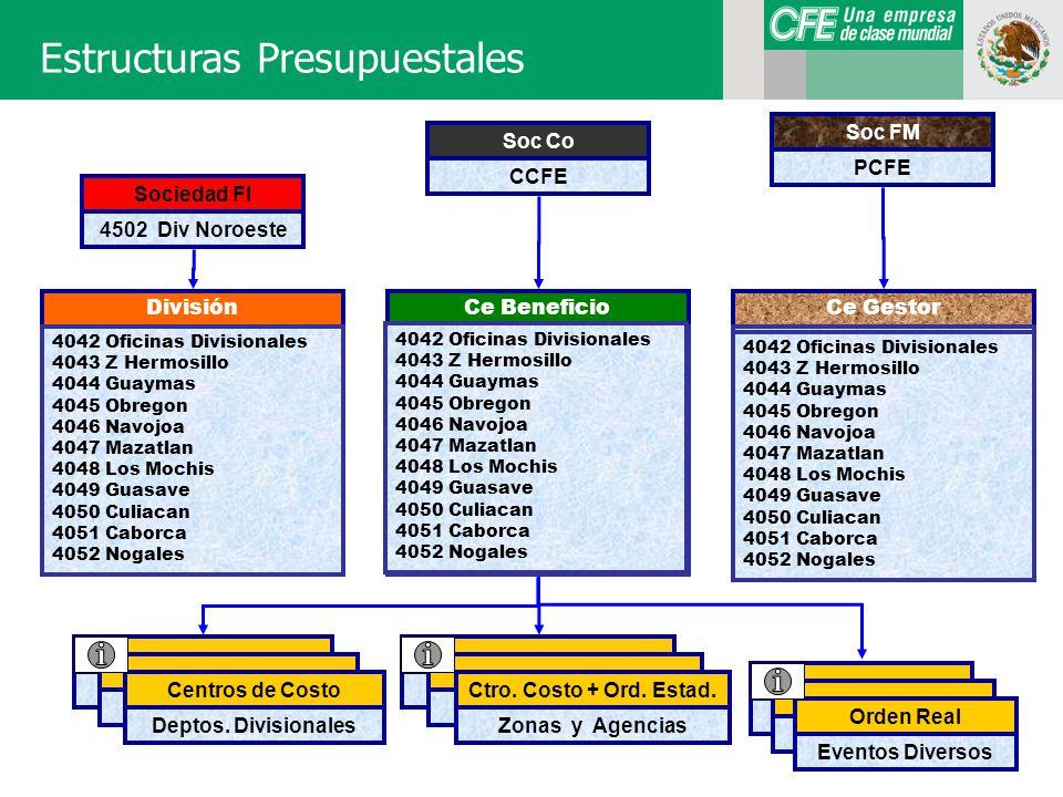 Estructuras Presupuestales CCFE Soc Co PCFE Soc FM Eventos Diversos Orden Real Zonas y Agencias Ctro.