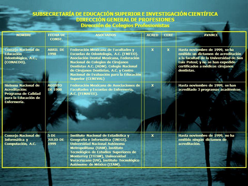 TRATADO DE LIBRE COMERCIO DE AMERICA DEL NORTE Y LA CERTIFICACION PROFESIONAL ACUERDO INTERNACIONAL EN SU QUINTA PARTE, EL CAPITULO XVI ENTRADA TEMPOR