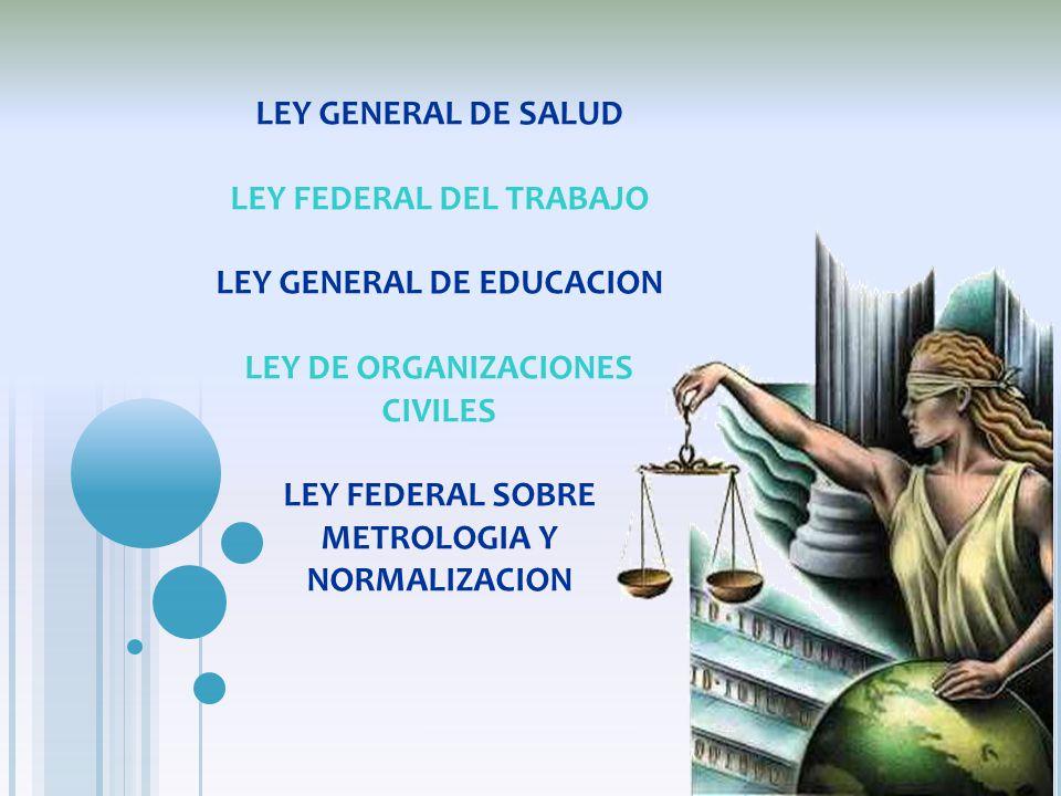 SUSTENTO DEL EJERCICIO CONSTITUCION POLITICA DE LOS ESTADOS UNIDOS MEXICANOS LEYES REGLAMENTARIAS DEL ARTICULO QUINTO CONSTITUCIONAL LEY FEDERAL DE SA