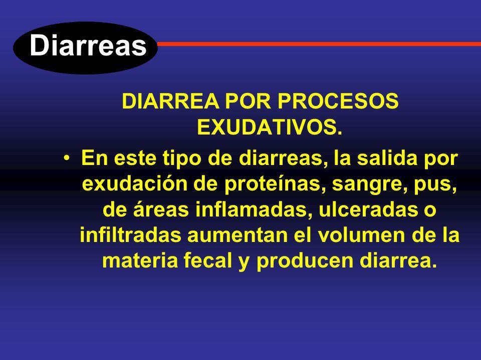 Diarreas DIARREA SECRETORA. FACTORES ENDOGENOS: -Hormonas (VIP), serotóninas, interleucinas, etc. -Sustancias detergentes como ácidos biliares, ácidos