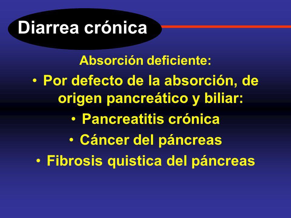 Diarrea crónica Síndrome de absorción intestinal deficiente. Se presenta como un defecto de la absorción de los nutrientes, en especial de las grasas,