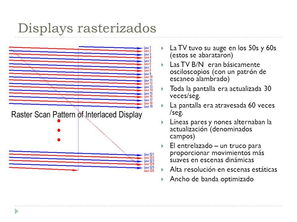 Displays rasterizados La TV tuvo su auge en los 50s y 60s (estos se abarataron) Las TV B/N eran básicamente osciloscopios (con un patrón de escaneo al
