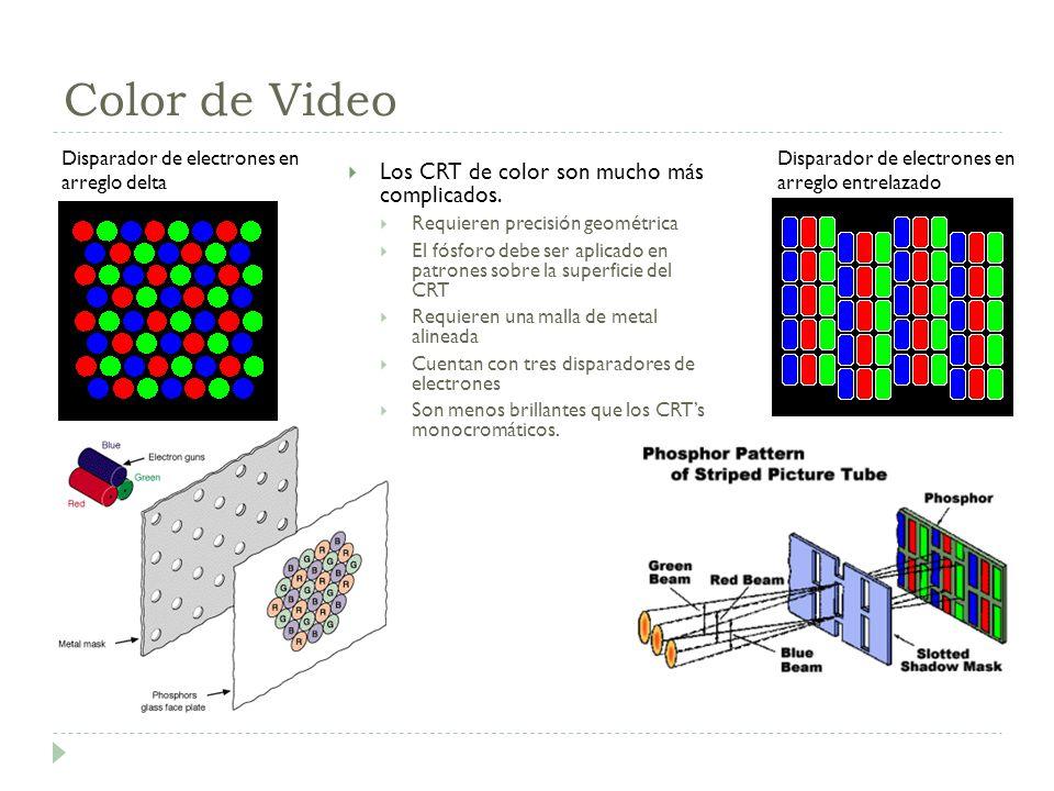 Color de Video Los CRT de color son mucho más complicados. Requieren precisión geométrica El fósforo debe ser aplicado en patrones sobre la superficie