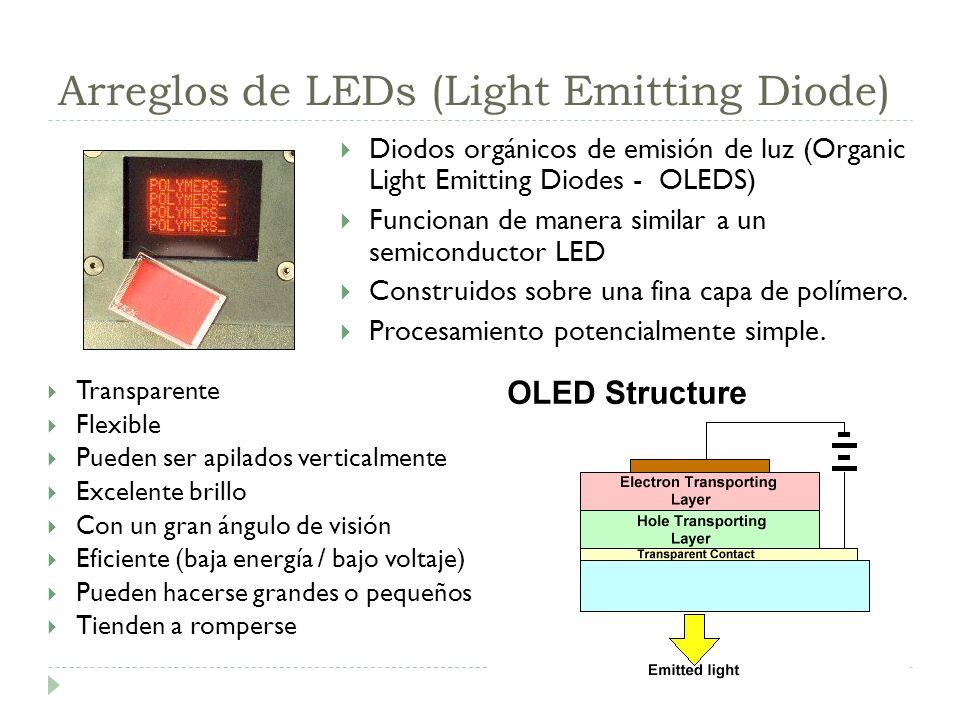 Arreglos de LEDs (Light Emitting Diode) Diodos orgánicos de emisión de luz (Organic Light Emitting Diodes - OLEDS) Funcionan de manera similar a un se