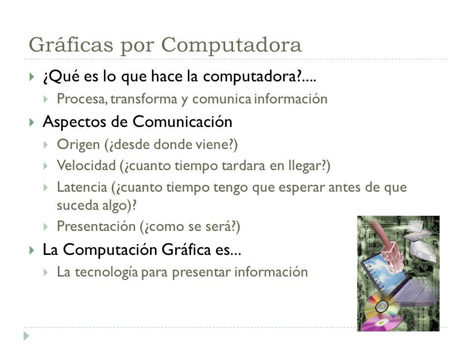 Gráficas por Computadora ¿Qué es lo que hace la computadora?.... Procesa, transforma y comunica información Aspectos de Comunicación Origen (¿desde do