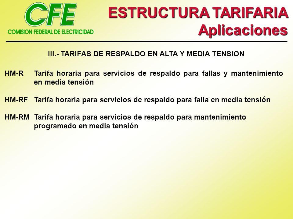 ESTRUCTURA TARIFARIA Aplicaciones III.- TARIFAS DE RESPALDO EN ALTA Y MEDIA TENSION HM-RTarifa horaria para servicios de respaldo para fallas y manten