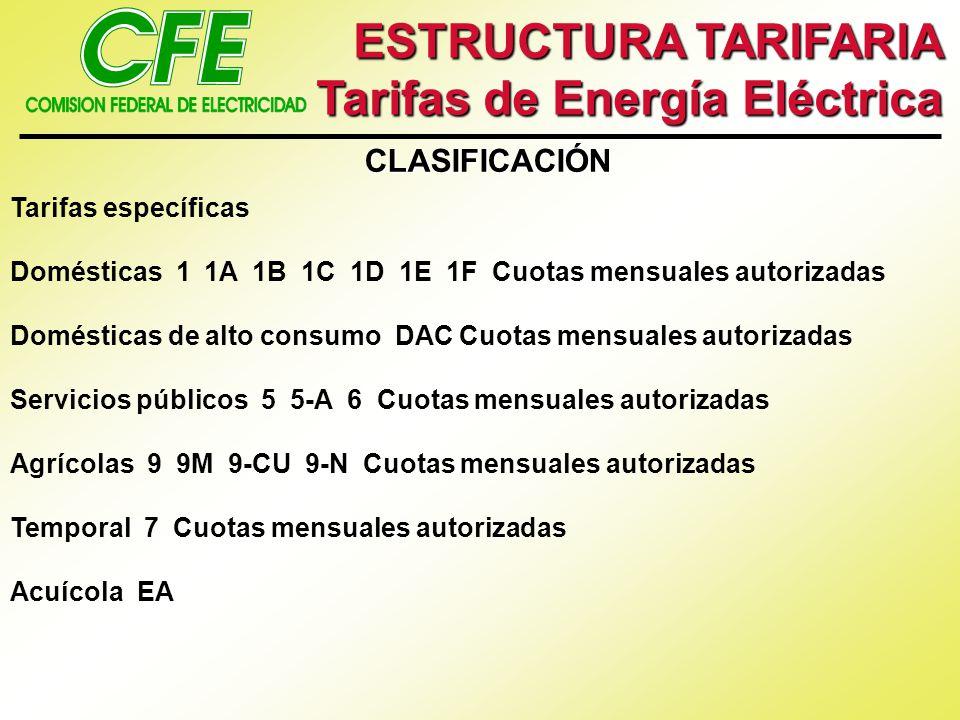 ESTRUCTURA TARIFARIA Tarifas de Energía Eléctrica CLASIFICACIÓN Tarifas específicas Domésticas 1 1A 1B 1C 1D 1E 1F Cuotas mensuales autorizadas Domést
