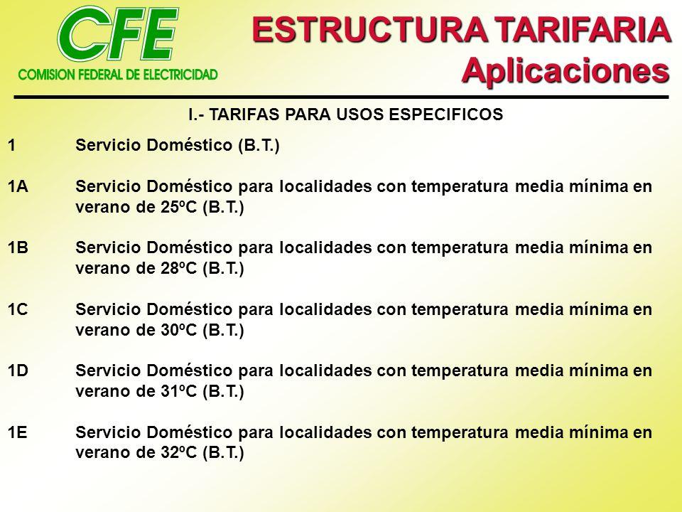 ESTRUCTURA TARIFARIA Aplicaciones I.- TARIFAS PARA USOS ESPECIFICOS 1Servicio Doméstico (B.T.) 1AServicio Doméstico para localidades con temperatura m
